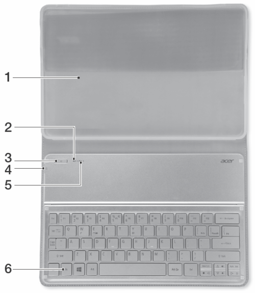 laptop lampen bedeutung